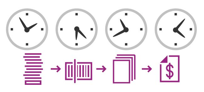 ConnectKey, apps, applicaties,xsolveit, xerox, printer, kantoorprinters, printtechnologie, multifunctionele printers, drukpersen, industriële printers, bedrijfsprinters, managed print services, mps, verbruiksartikelen, xerox connectkey, xerox workcentre
