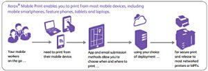 xerox, mobile print, print awareness, mps, managed print services, mobile printing, mobile print solutions
